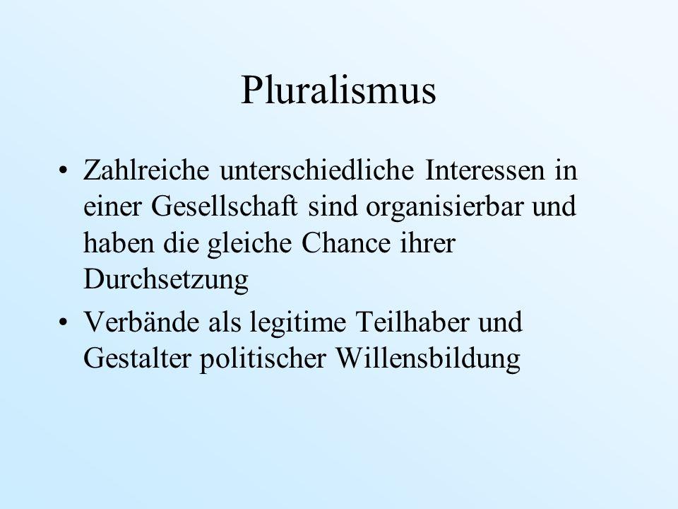 PluralismusZahlreiche unterschiedliche Interessen in einer Gesellschaft sind organisierbar und haben die gleiche Chance ihrer Durchsetzung.
