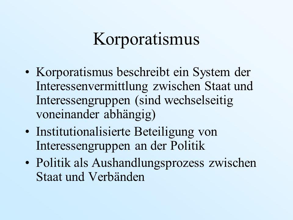 Korporatismus