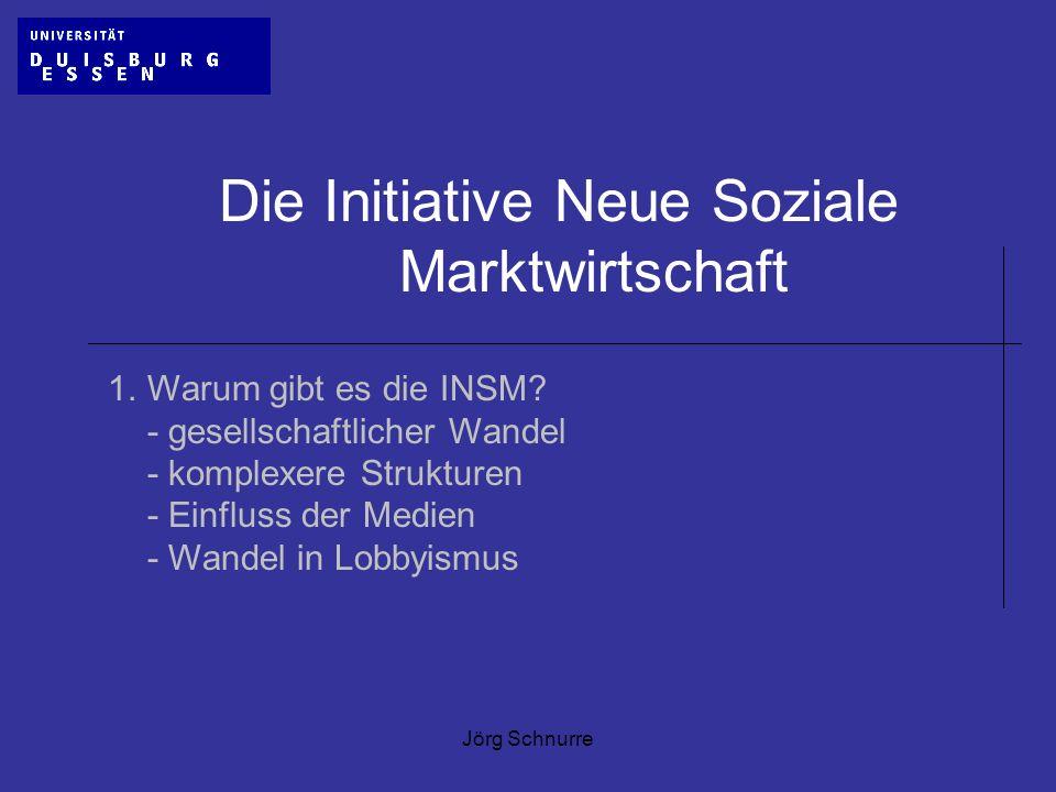 Die Initiative Neue Soziale Marktwirtschaft
