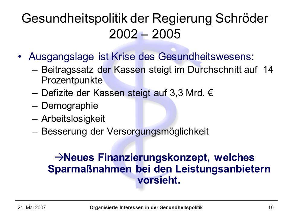 Gesundheitspolitik der Regierung Schröder 2002 – 2005