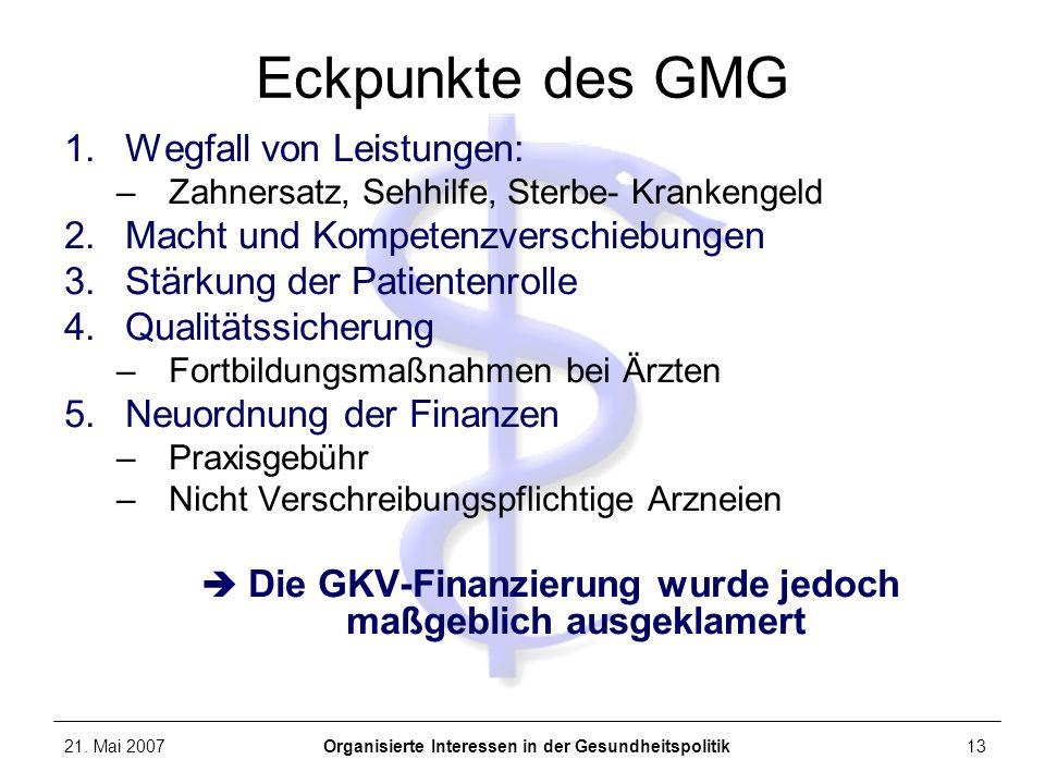 Eckpunkte des GMG Wegfall von Leistungen: