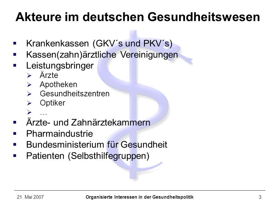 Akteure im deutschen Gesundheitswesen