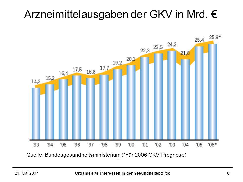 Arzneimittelausgaben der GKV in Mrd. €