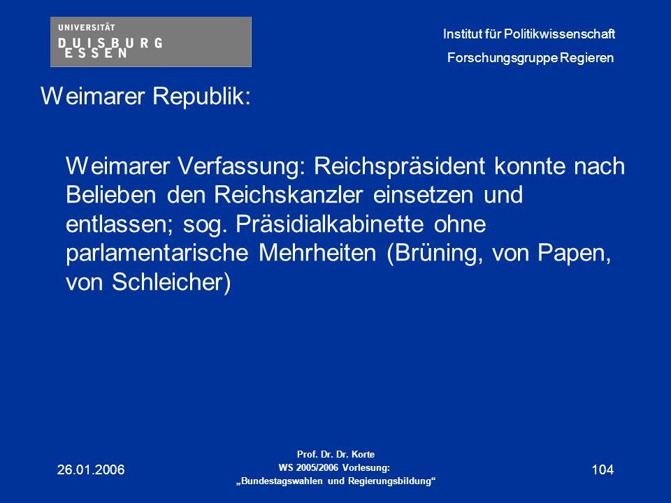 Weimarer Republik: