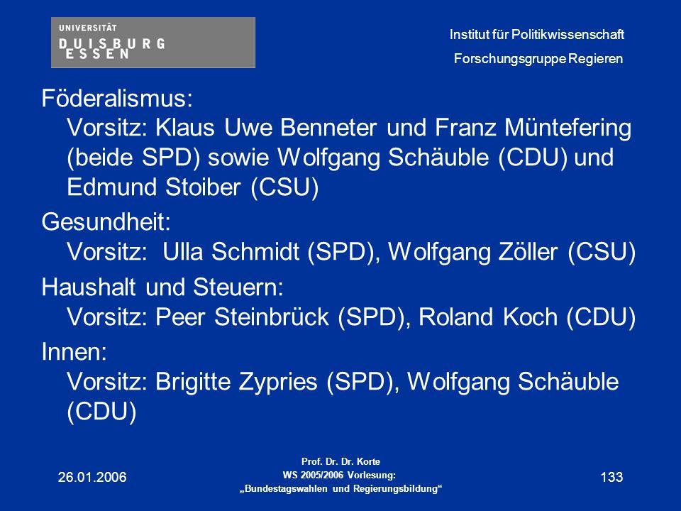 Gesundheit: Vorsitz: Ulla Schmidt (SPD), Wolfgang Zöller (CSU)
