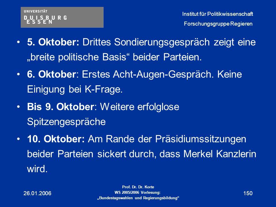 6. Oktober: Erstes Acht-Augen-Gespräch. Keine Einigung bei K-Frage.