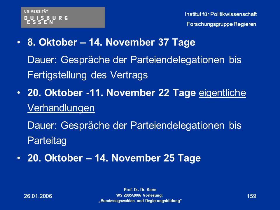 8. Oktober – 14. November 37 Tage