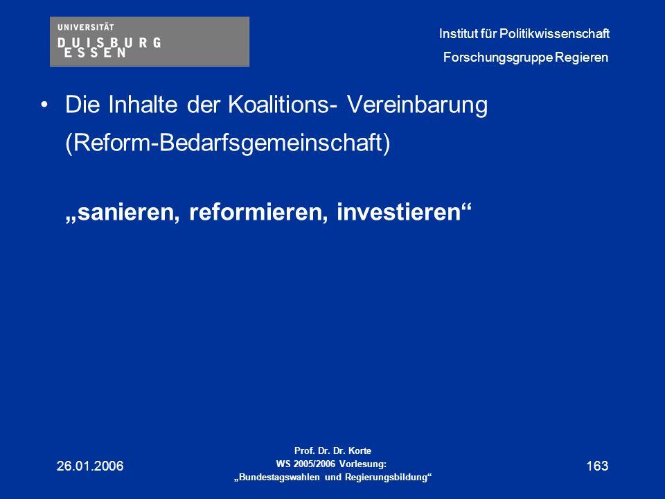 Die Inhalte der Koalitions- Vereinbarung (Reform-Bedarfsgemeinschaft)
