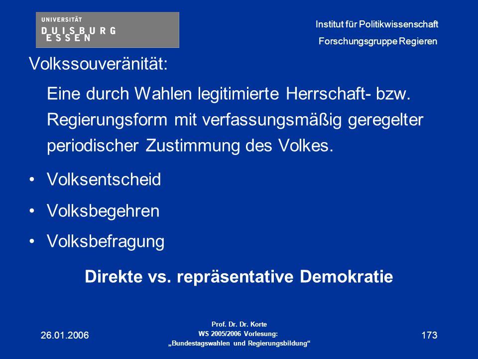 Direkte vs. repräsentative Demokratie