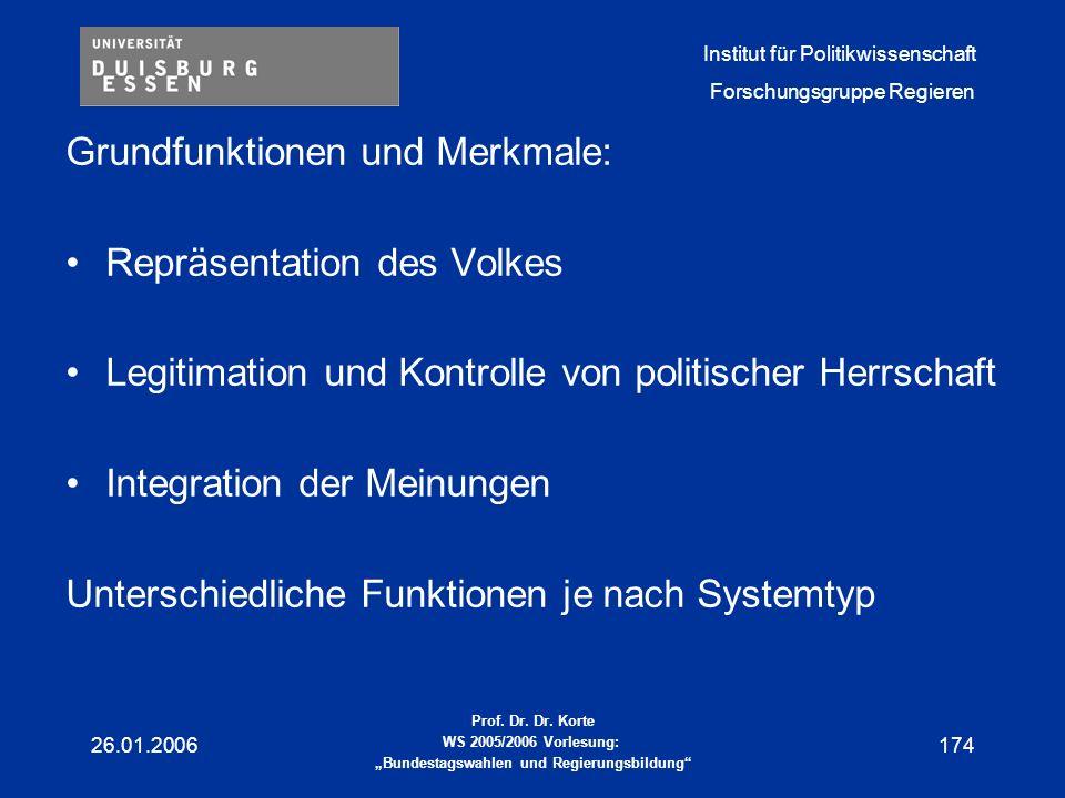 Grundfunktionen und Merkmale: Repräsentation des Volkes