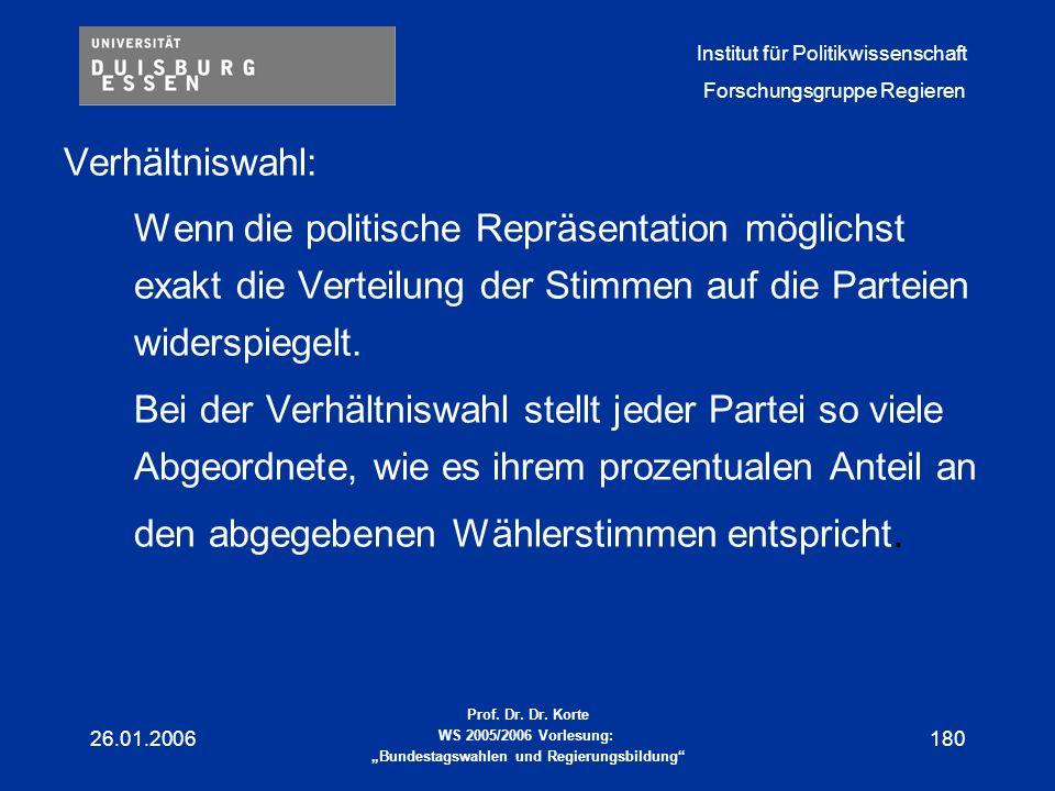 Verhältniswahl: Wenn die politische Repräsentation möglichst exakt die Verteilung der Stimmen auf die Parteien widerspiegelt.