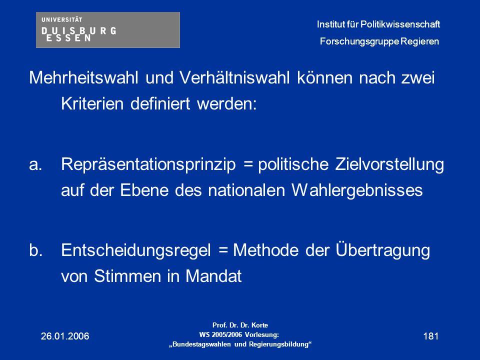 b. Entscheidungsregel = Methode der Übertragung von Stimmen in Mandat