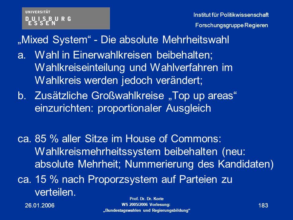 """""""Mixed System - Die absolute Mehrheitswahl"""