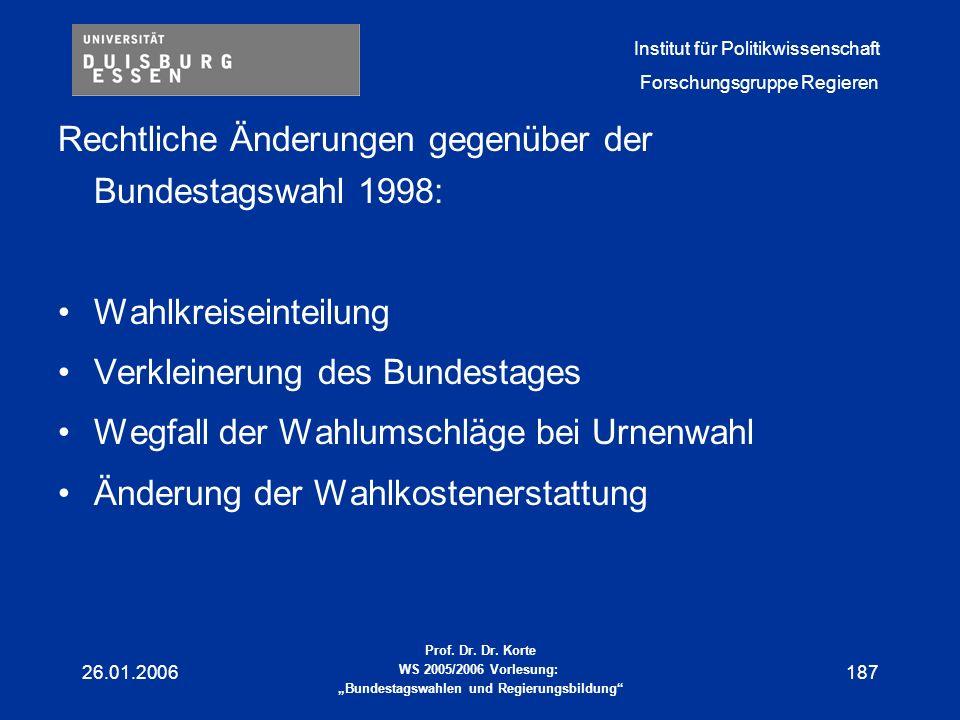 Rechtliche Änderungen gegenüber der Bundestagswahl 1998: