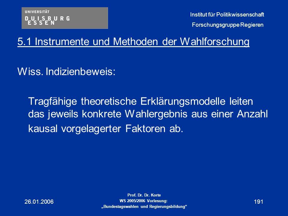 5.1 Instrumente und Methoden der Wahlforschung Wiss. Indizienbeweis: