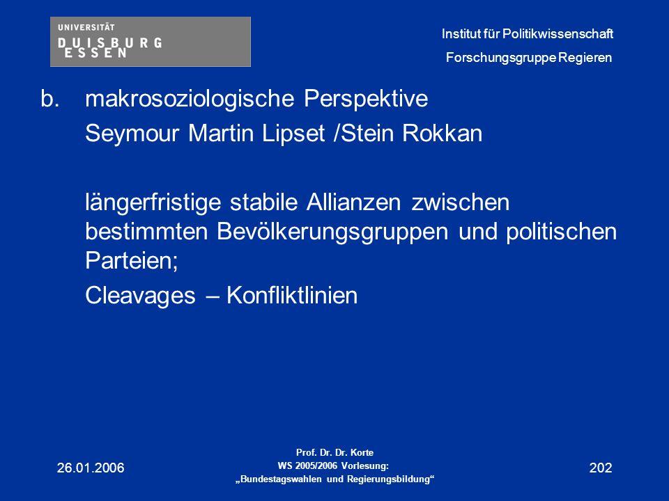 makrosoziologische Perspektive Seymour Martin Lipset /Stein Rokkan