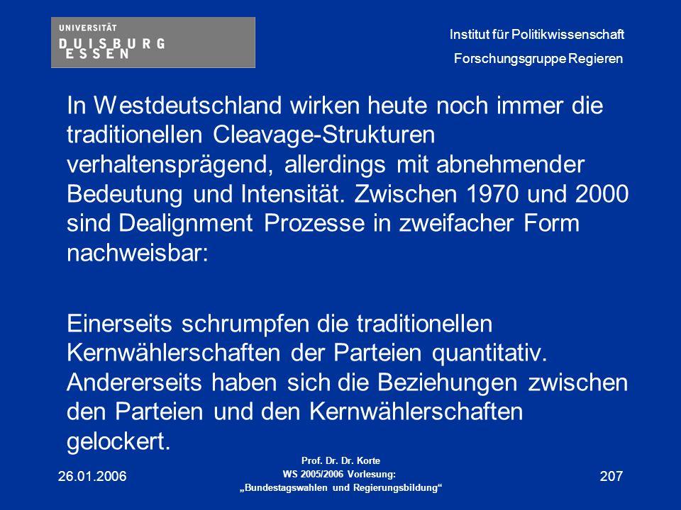 In Westdeutschland wirken heute noch immer die traditionellen Cleavage-Strukturen verhaltensprägend, allerdings mit abnehmender Bedeutung und Intensität. Zwischen 1970 und 2000 sind Dealignment Prozesse in zweifacher Form nachweisbar: