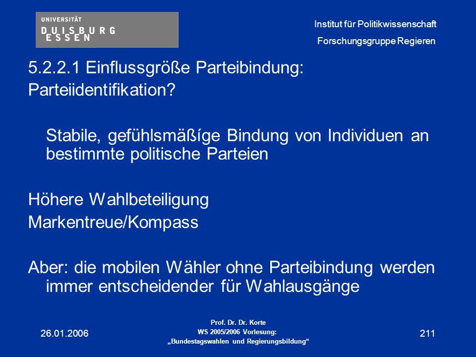5.2.2.1 Einflussgröße Parteibindung: Parteiidentifikation