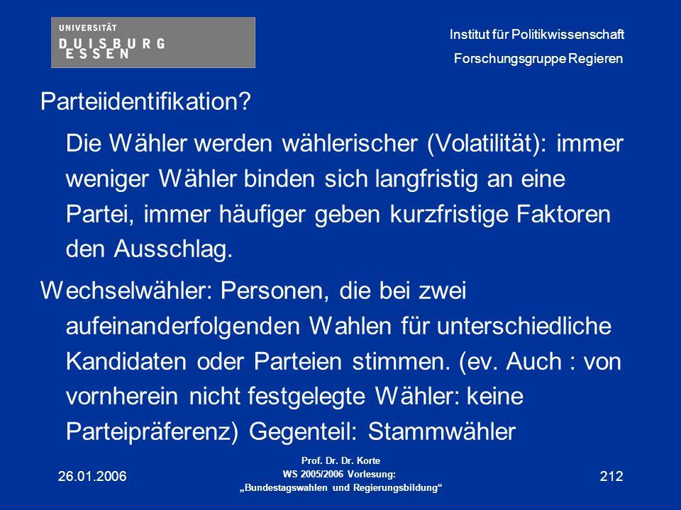 Parteiidentifikation