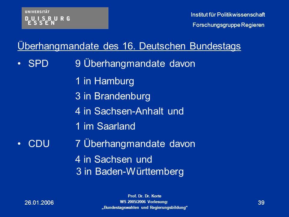 Überhangmandate des 16. Deutschen Bundestags