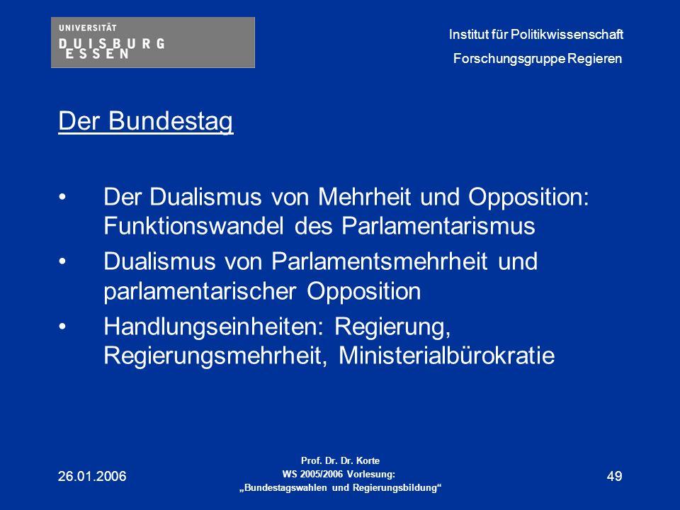 Der Bundestag Der Dualismus von Mehrheit und Opposition: Funktionswandel des Parlamentarismus.