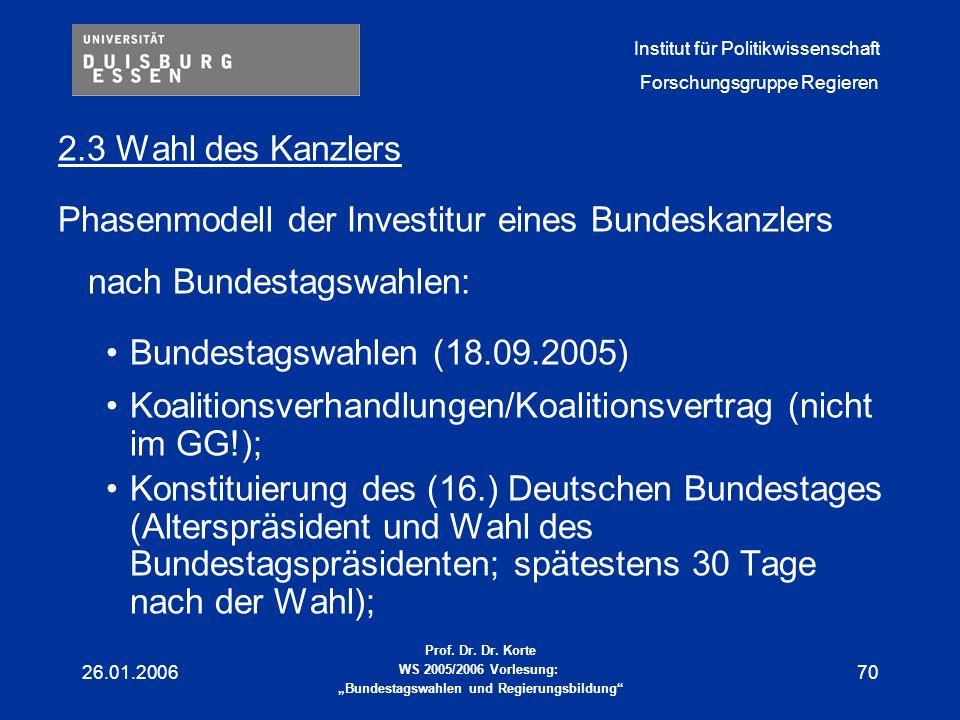 Koalitionsverhandlungen/Koalitionsvertrag (nicht im GG!);