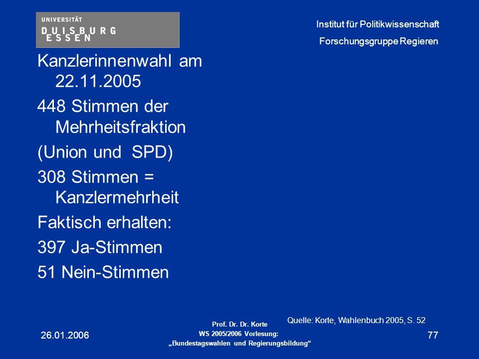 448 Stimmen der Mehrheitsfraktion (Union und SPD)