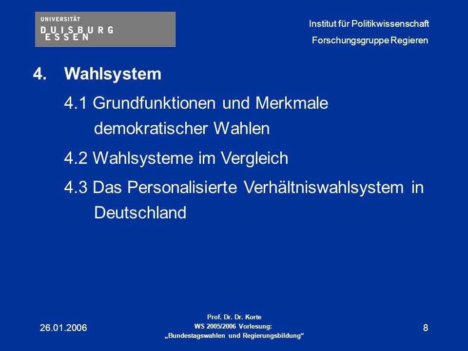 Gliederung: Wahlsystem