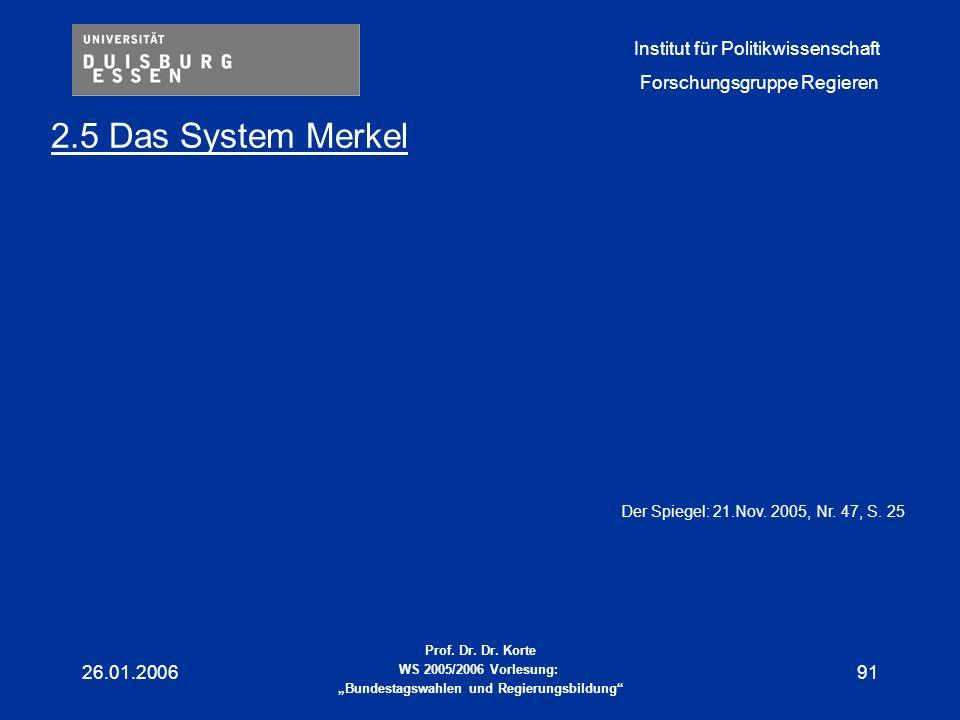 2.5 Das System Merkel Der Spiegel: 21.Nov. 2005, Nr. 47, S. 25 26.01.2006