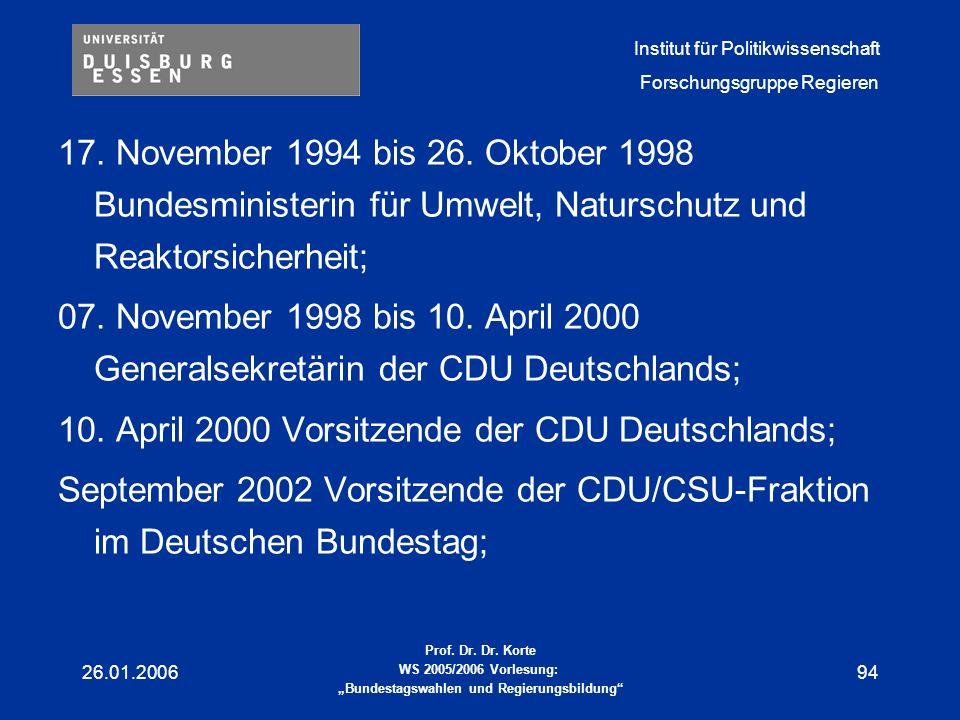 10. April 2000 Vorsitzende der CDU Deutschlands;