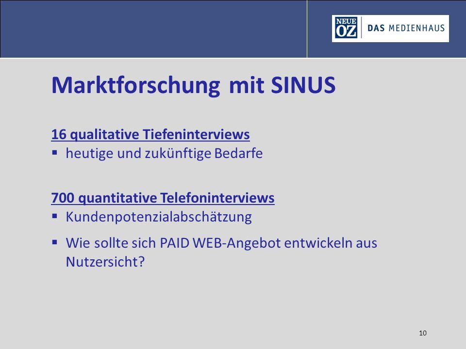 Marktforschung mit SINUS