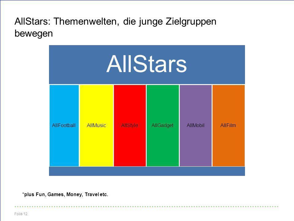 AllStars AllStars: Themenwelten, die junge Zielgruppen bewegen