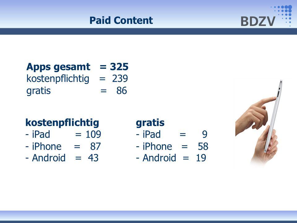 Paid Content Apps gesamt = 325 kostenpflichtig = 239 gratis = 86.