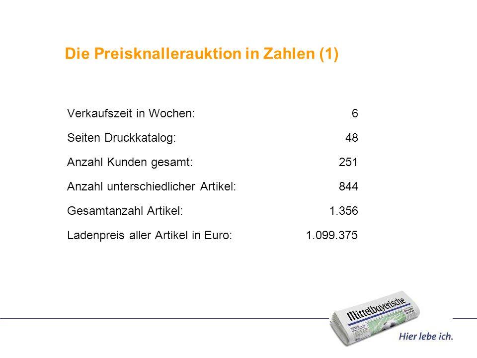 Die Preisknallerauktion in Zahlen (1)