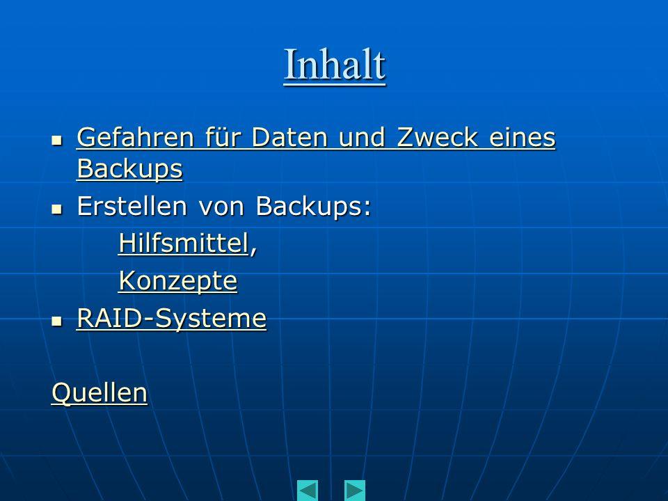 Inhalt Gefahren für Daten und Zweck eines Backups