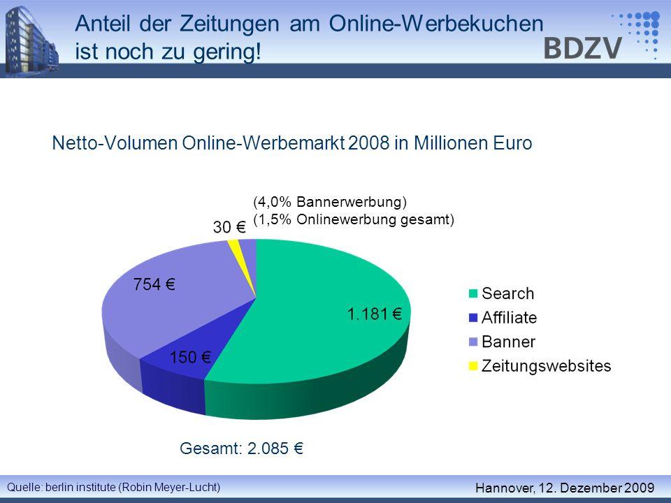 Netto-Volumen Online-Werbemarkt 2008 in Millionen Euro