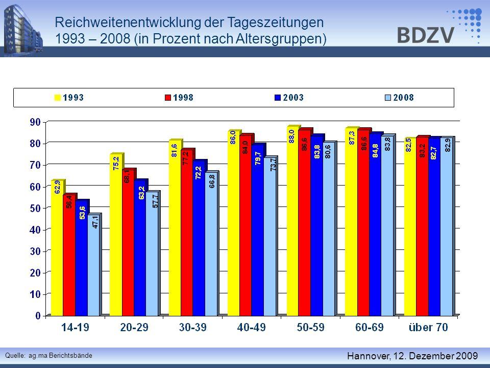 Reichweitenentwicklung der Tageszeitungen 1993 – 2008 (in Prozent nach Altersgruppen)