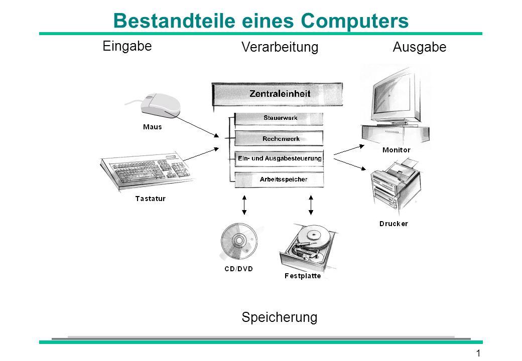 Bestandteile eines Computers