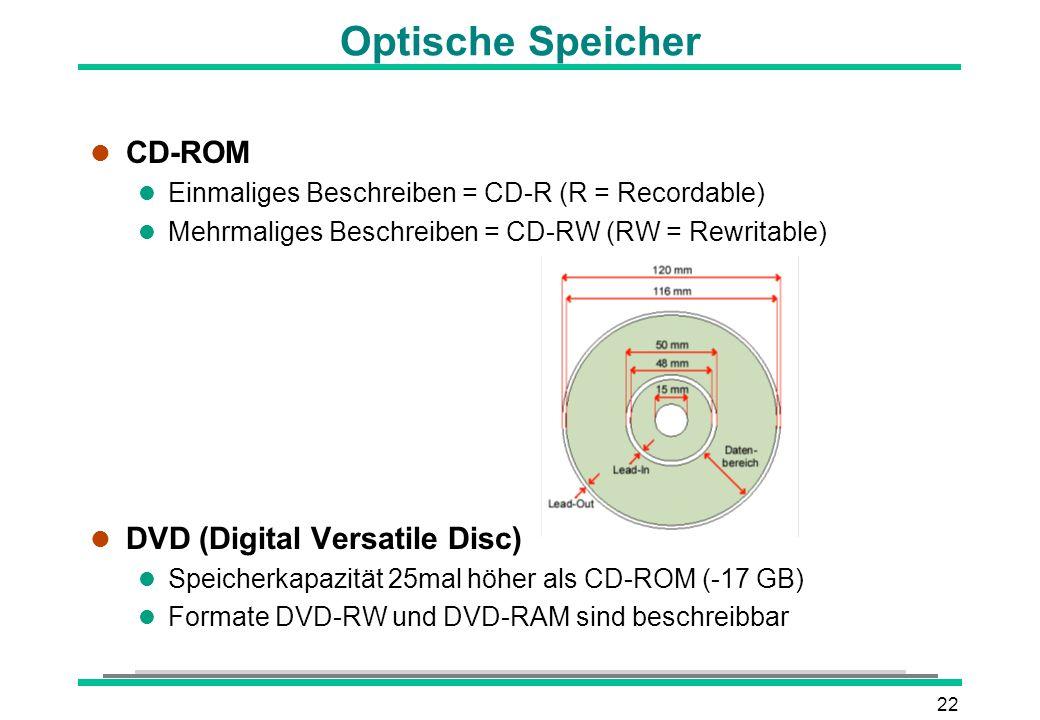 Optische Speicher CD-ROM DVD (Digital Versatile Disc)