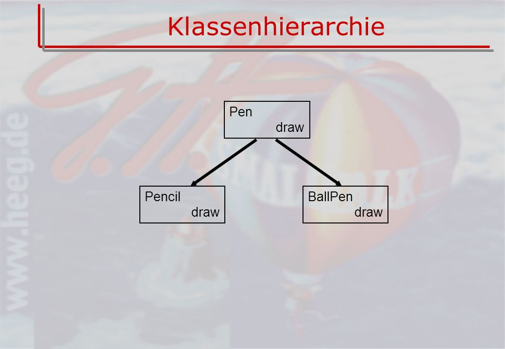 Klassenhierarchie Pen draw Pencil draw BallPen draw