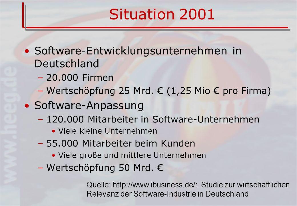Situation 2001 Software-Entwicklungsunternehmen in Deutschland