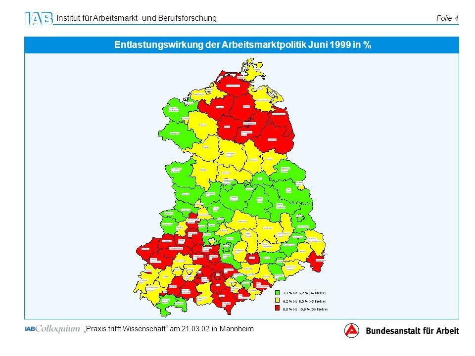 Entlastungswirkung der Arbeitsmarktpolitik Juni 1999 in %
