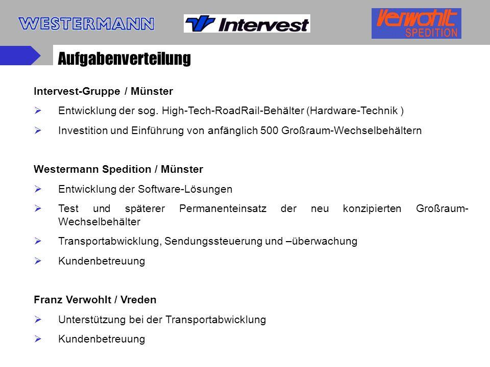 Aufgabenverteilung Intervest-Gruppe / Münster