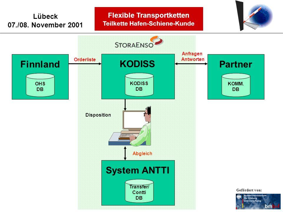 Partner Finnland KODISS System ANTTI