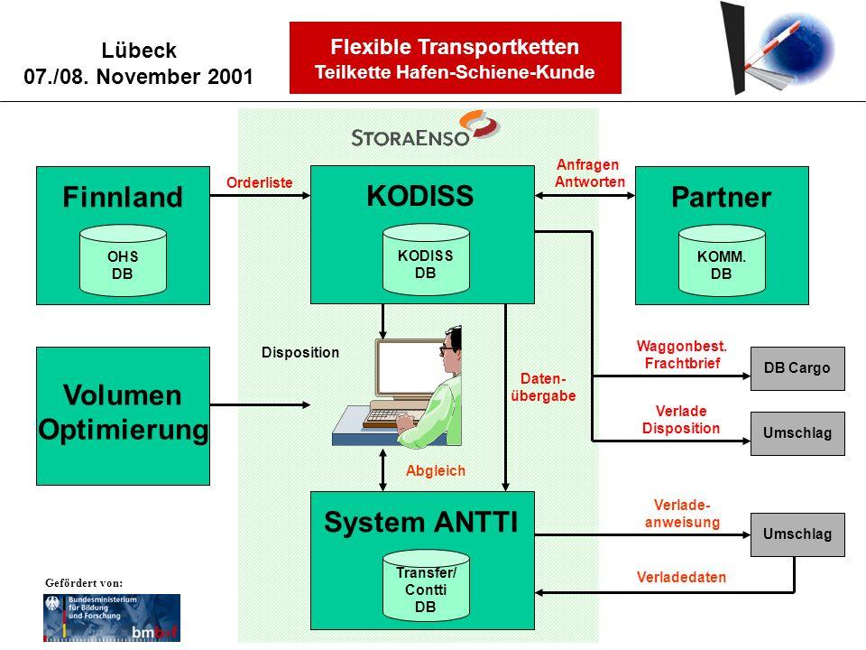 KODISS System ANTTI Partner Finnland Volumen Optimierung