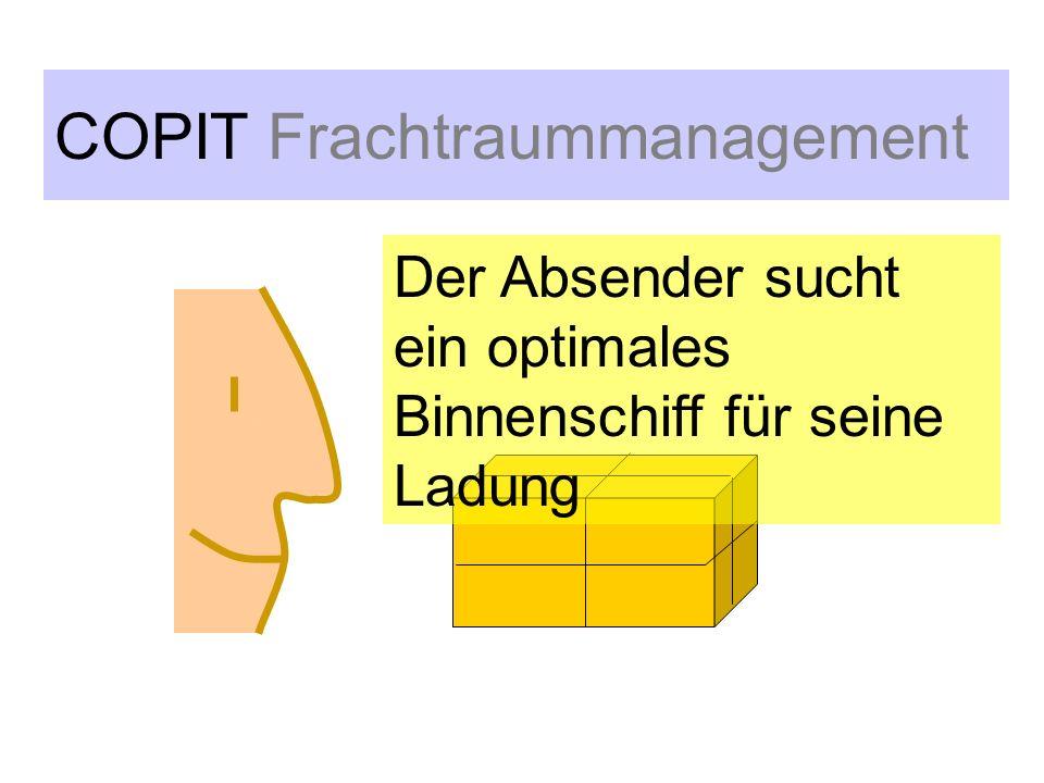 COPIT Frachtraummanagement