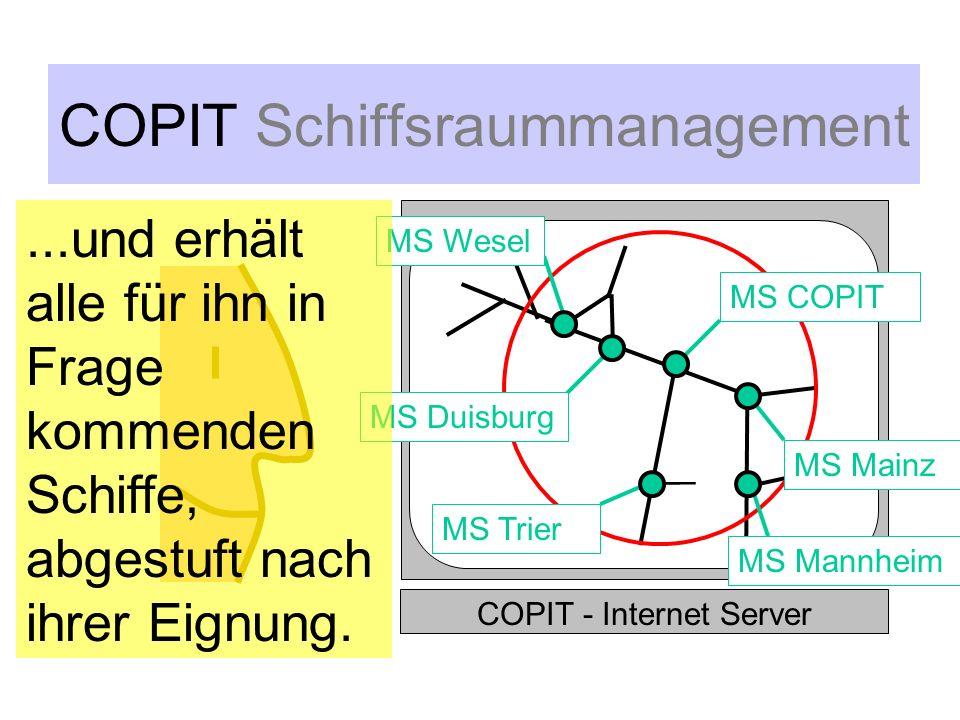 COPIT Schiffsraummanagement