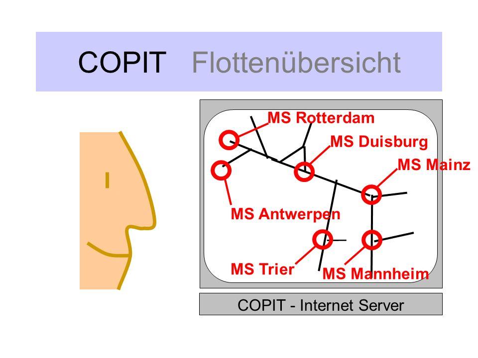 COPIT Flottenübersicht
