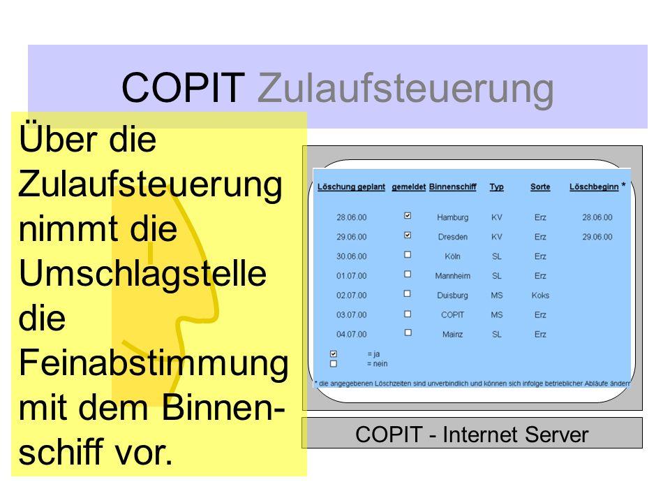 COPIT Zulaufsteuerung