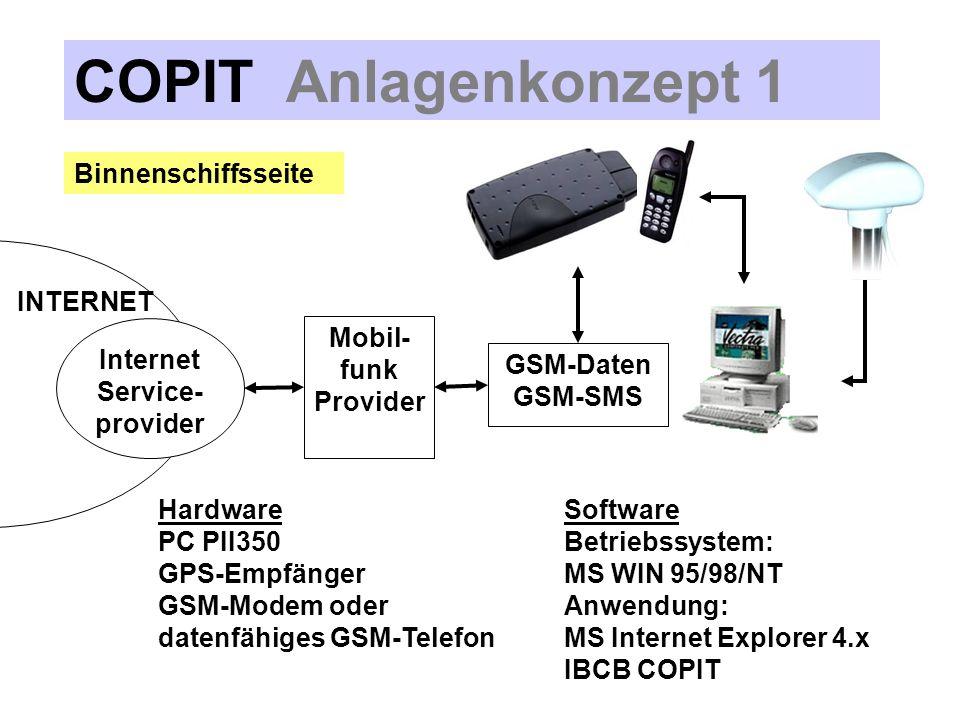 COPIT Anlagenkonzept 1 Binnenschiffsseite INTERNET Internet Service-